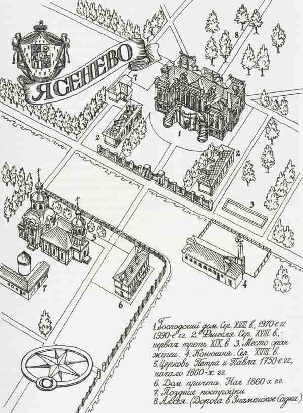 Схема усадьбы Ясенево